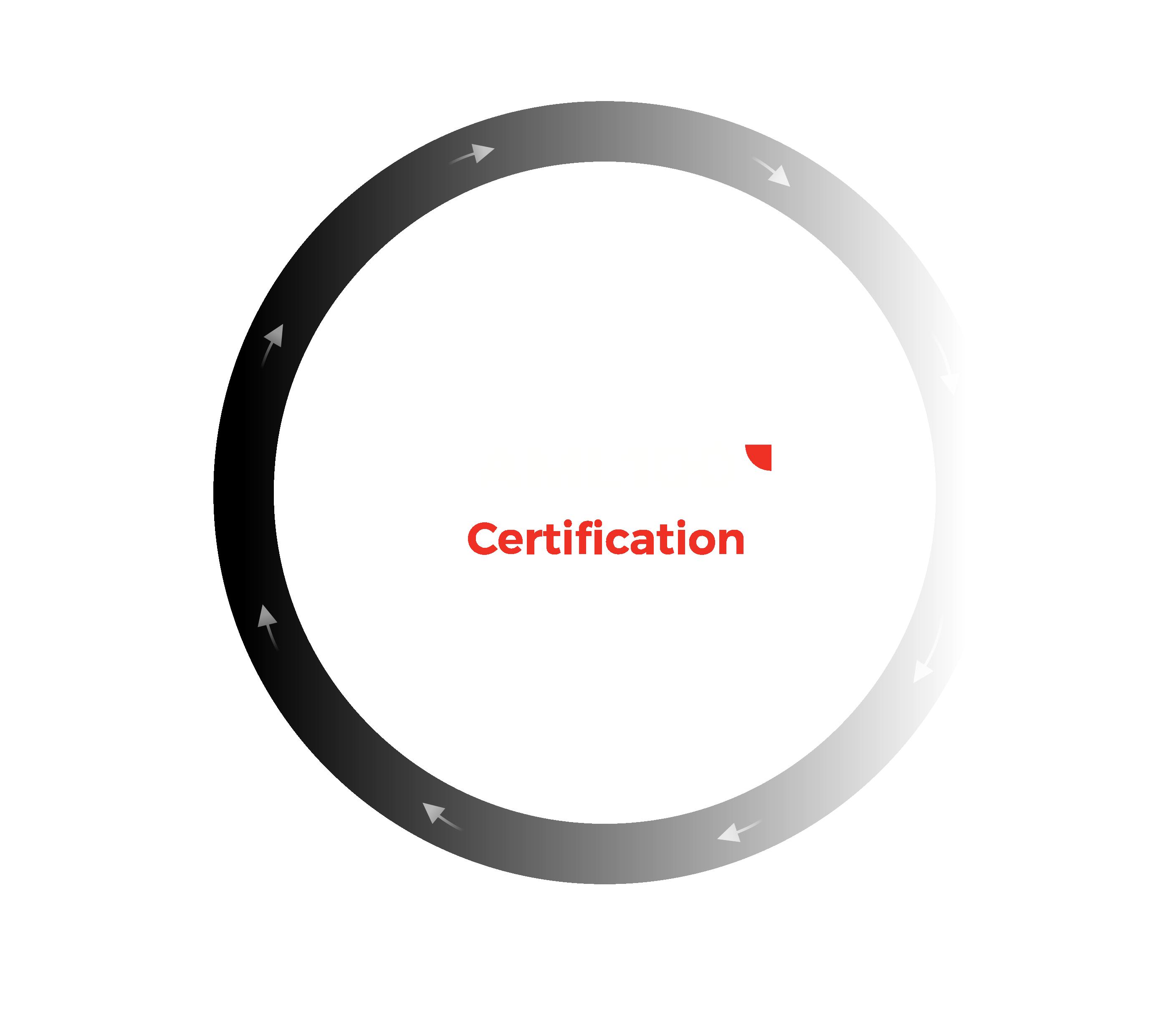 AML100 Compliance